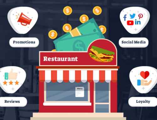 The Top 10 Restaurant Digital Marketing Trends in 2020